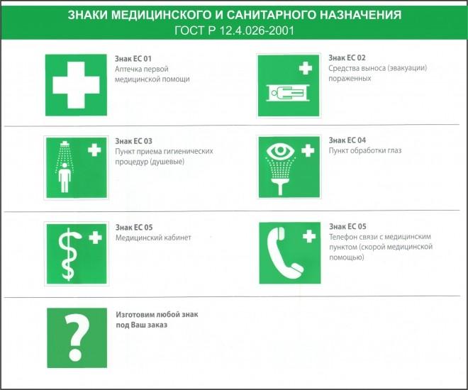 Техники безопасности инструкций по медсестра