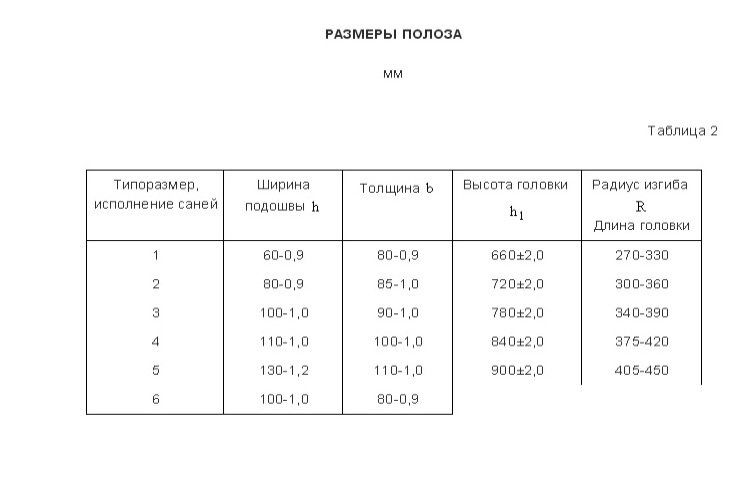 Сани - розвальни. Основные размеры и параметры саней 490980bb959690924fbf155148f2dff9