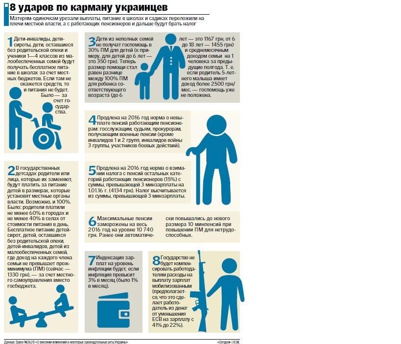 Какую пенсию получает ребёнок инвалид