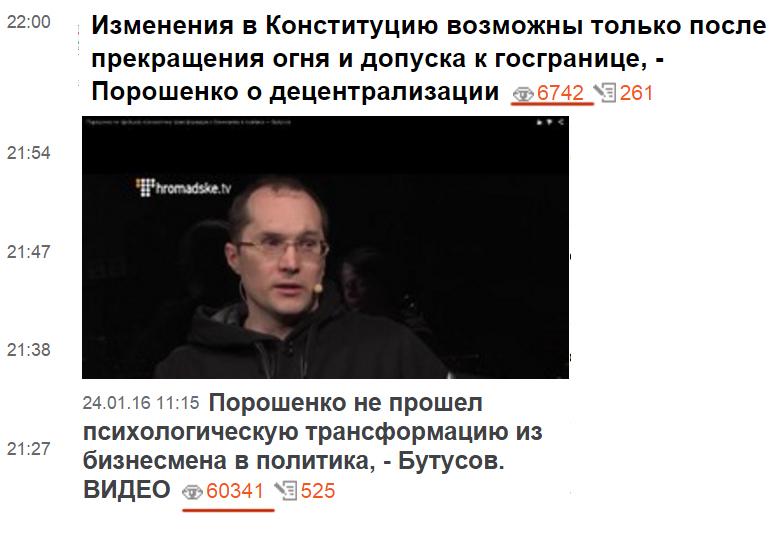 Порошенко не прошел психологическую трансформацию из бизнесмена в политика, - Бутусов - Цензор.НЕТ 1603