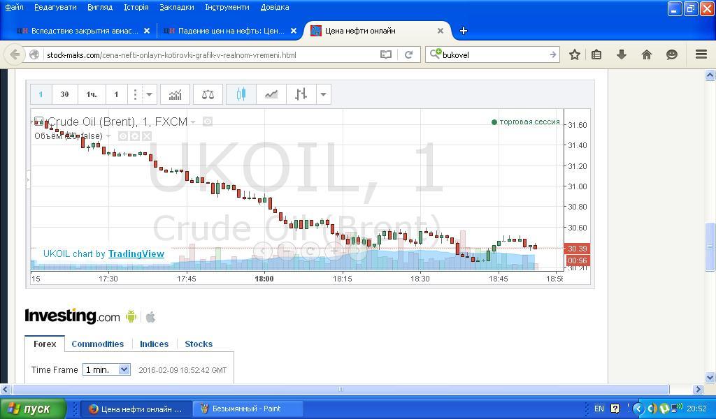 Цены на нефть могут упасть ниже $20, - эксперт Goldman Sachs - Цензор.НЕТ 2206