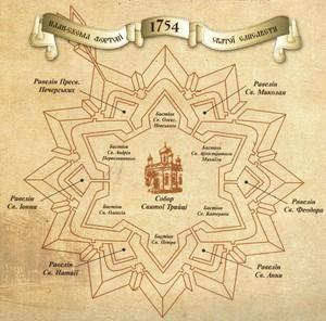 Фортеця Св. Єлисавети в Єлисаветграді. План-схема початку ХХ століття.
