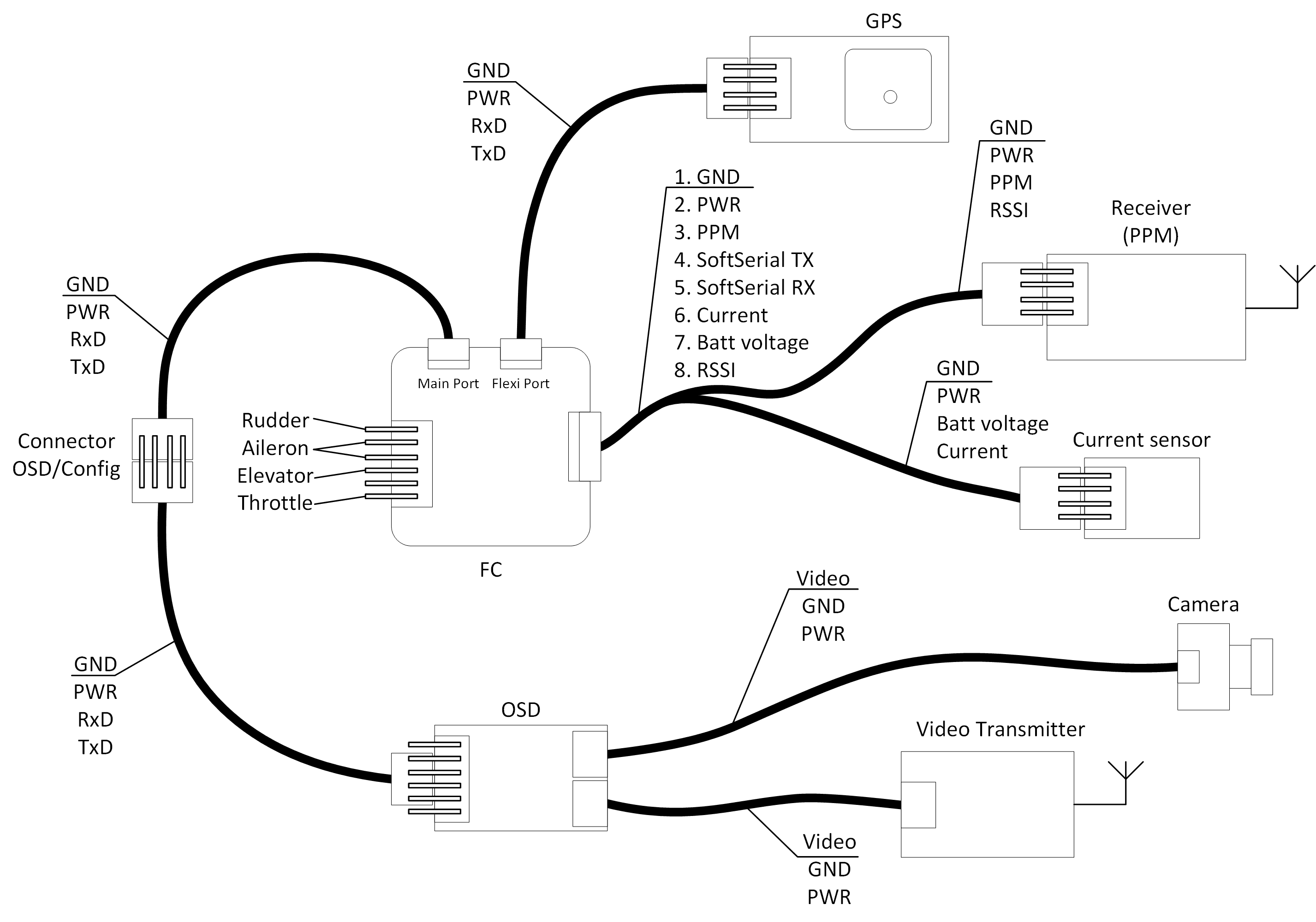 openpilot ppm output wiring diagram - 28 images