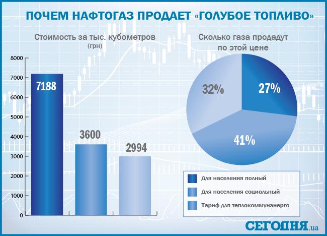 Кабмин решил наградить Коболева, Перелому и Диденко орденами за взыскание долгов с Фирташа - Цензор.НЕТ 4801