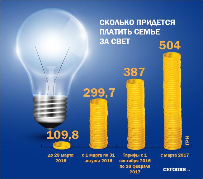 Кабмин решил наградить Коболева, Перелому и Диденко орденами за взыскание долгов с Фирташа - Цензор.НЕТ 226