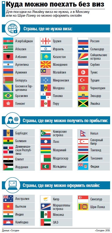 15 вариантов, куда поехать белорусу без визы в 2018-м году