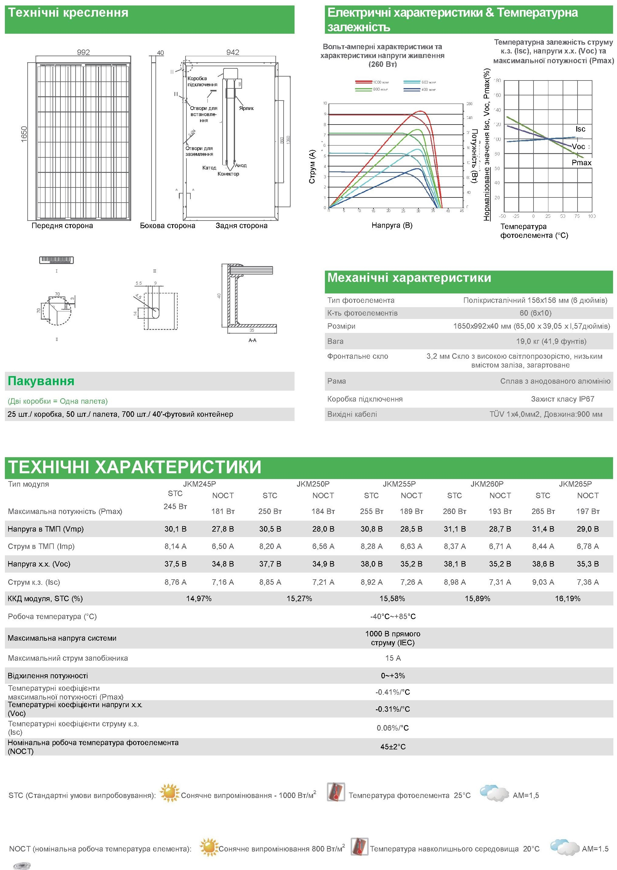 купить Jinko Solar JKM260P-60 Киев