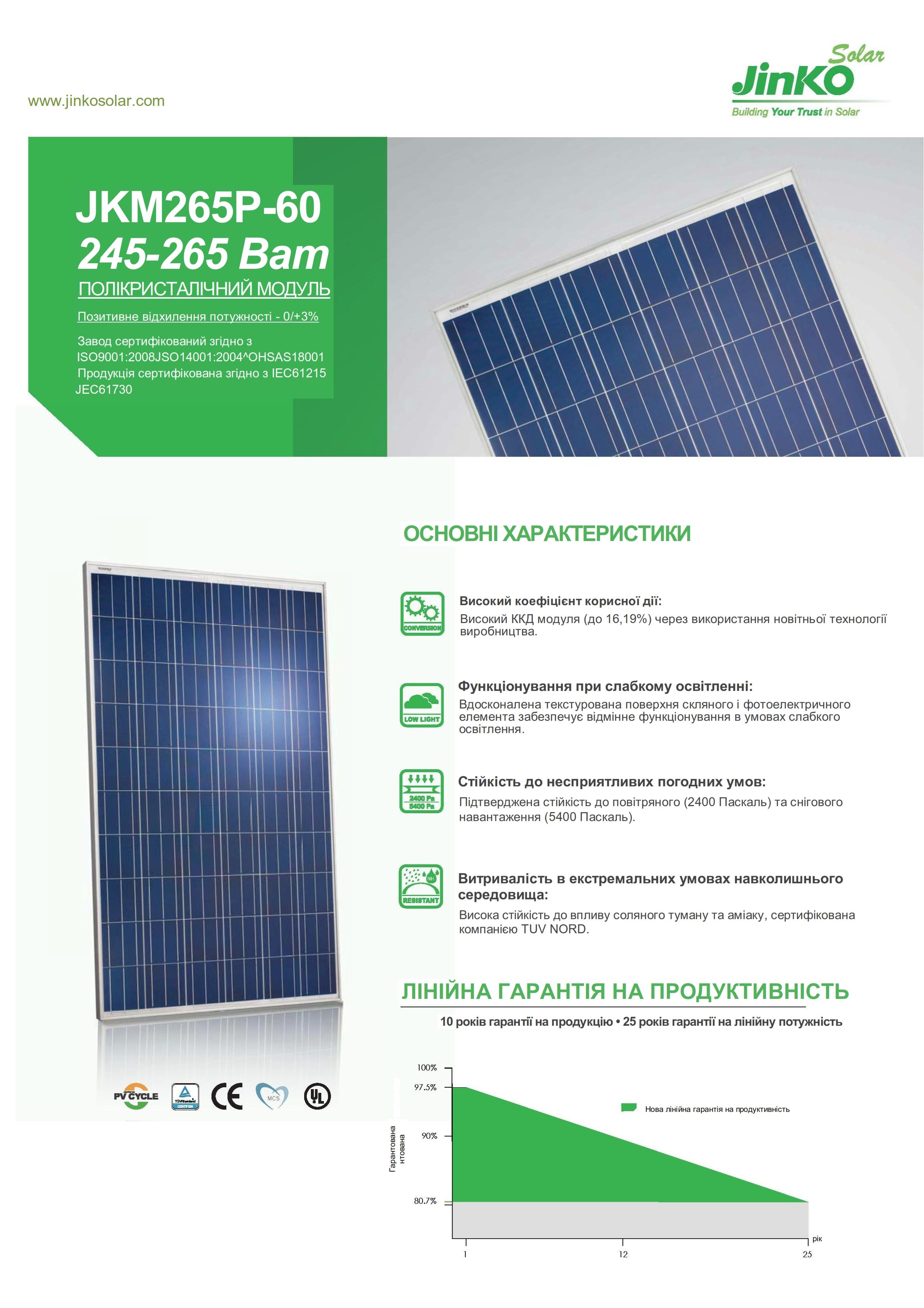 Jinko Solar JKM260P-60 цена Днепропетровск