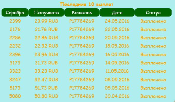 http://s8.hostingkartinok.com/uploads/images/2016/05/ac942527183502f1a65ed1a80c792358.png