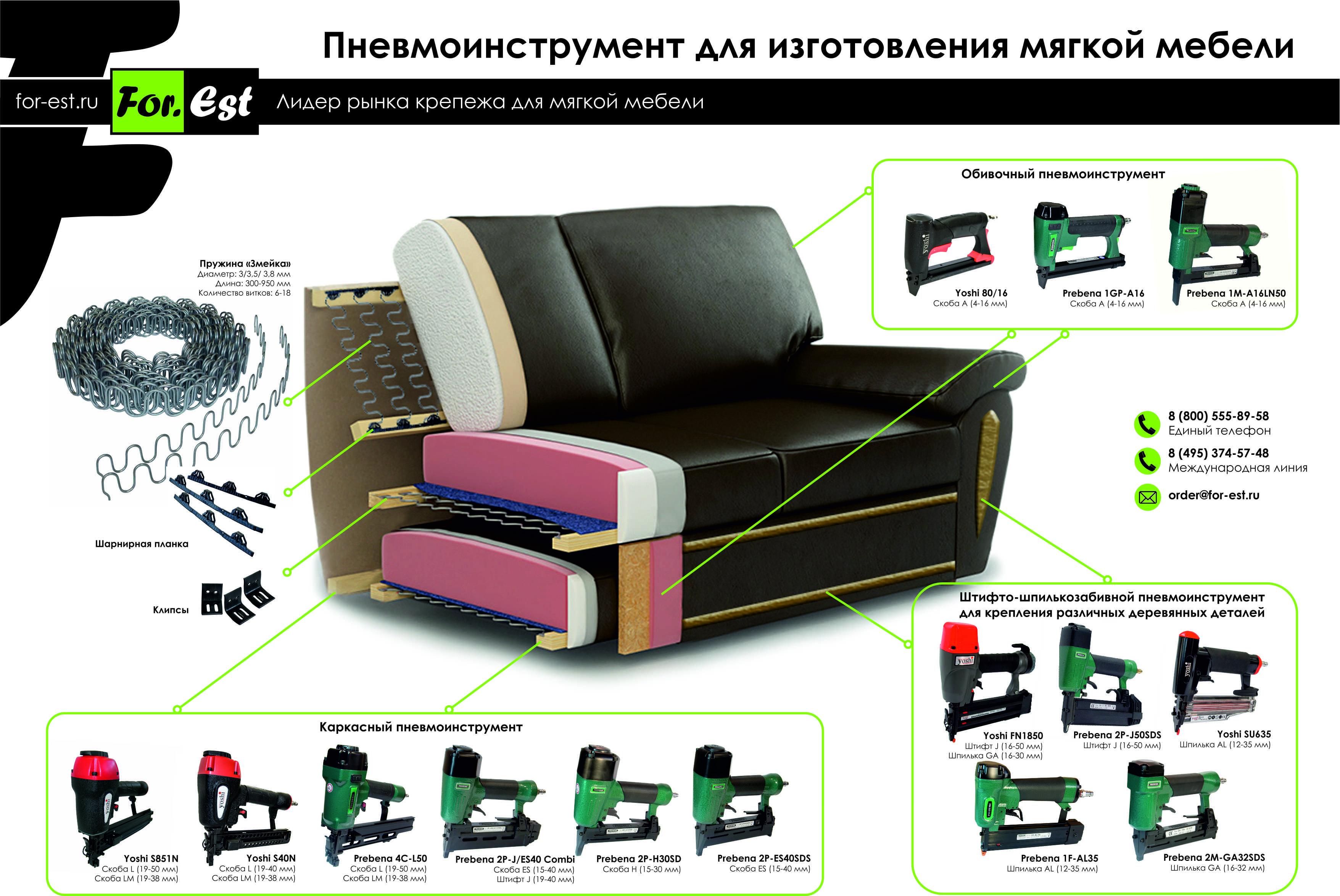 Что нужно для производства мягкой мебели?.