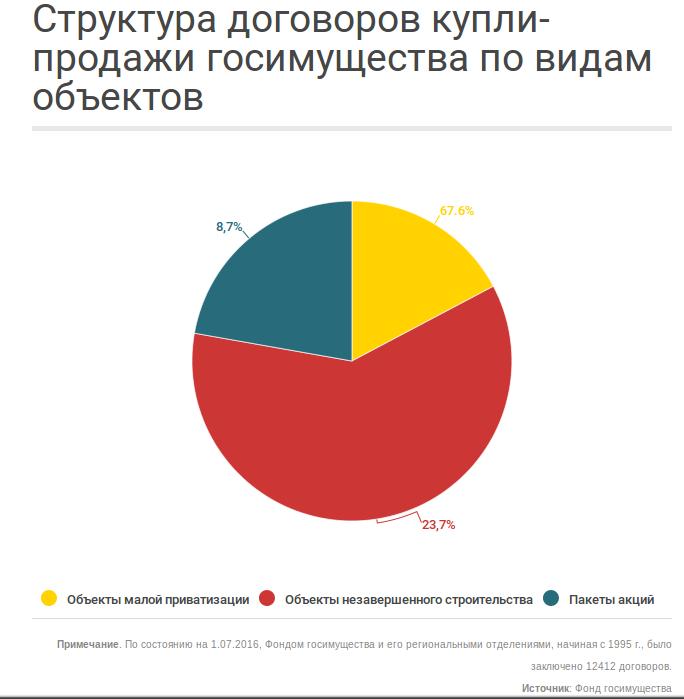 Фонд госимущества назвал новую стартовую цену Одесского припортового завода