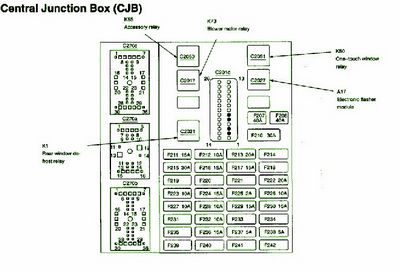 pizzahutblog: 2001 ford taurus fuse box 2005 ford taurus 3 0 fuse box diagram 2005 ford explorer 4 0 fuse box diagram