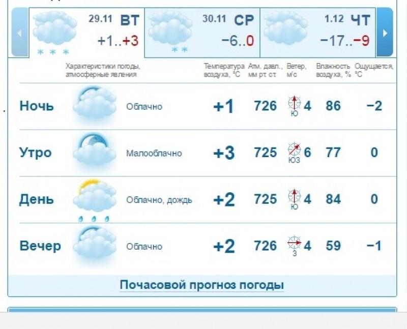 Погода где какая ... - Страница 6 0139d9ec78bb23c7ba6bb5651a7a255e