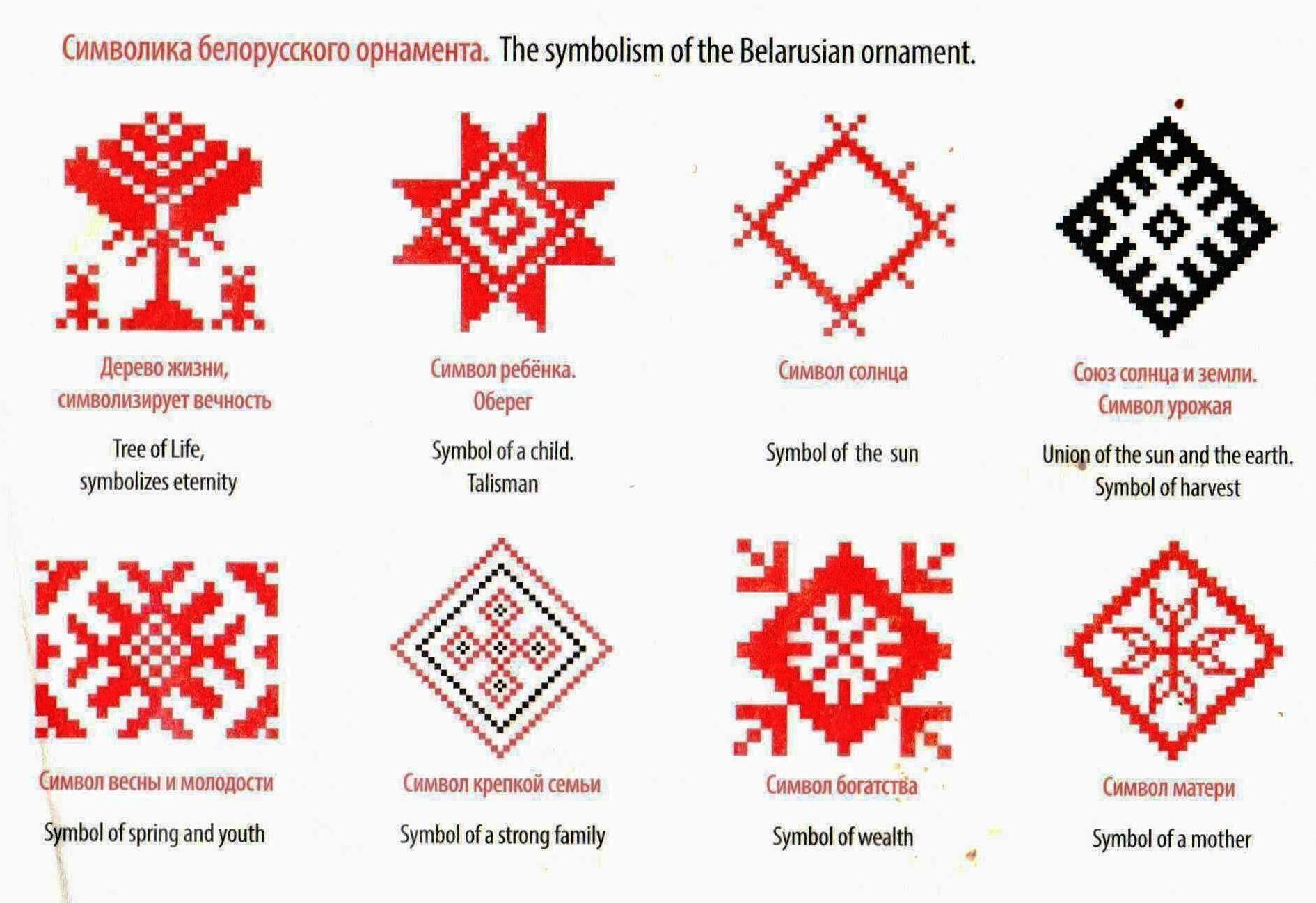Славянские символы описание и схемы к ним 36