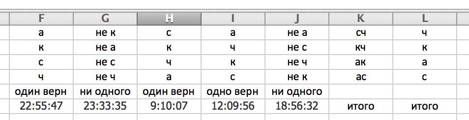 2015-12-09 21-26-53 Книга1.png