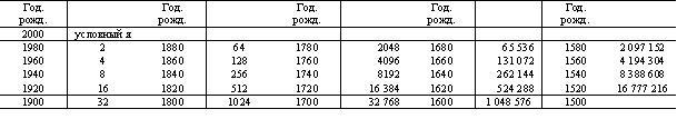 table20160301.JPG