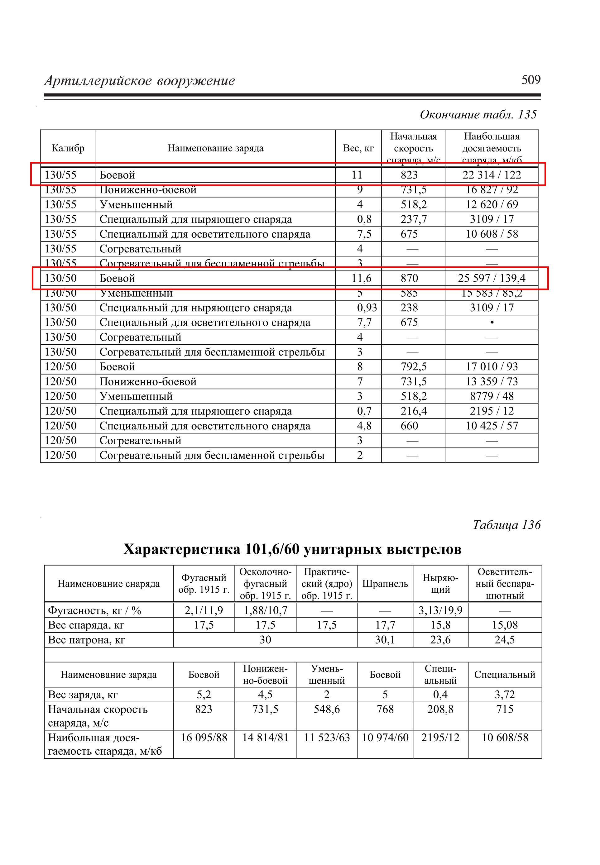 Энциклопедия советских надводных кораблей_01.jpg