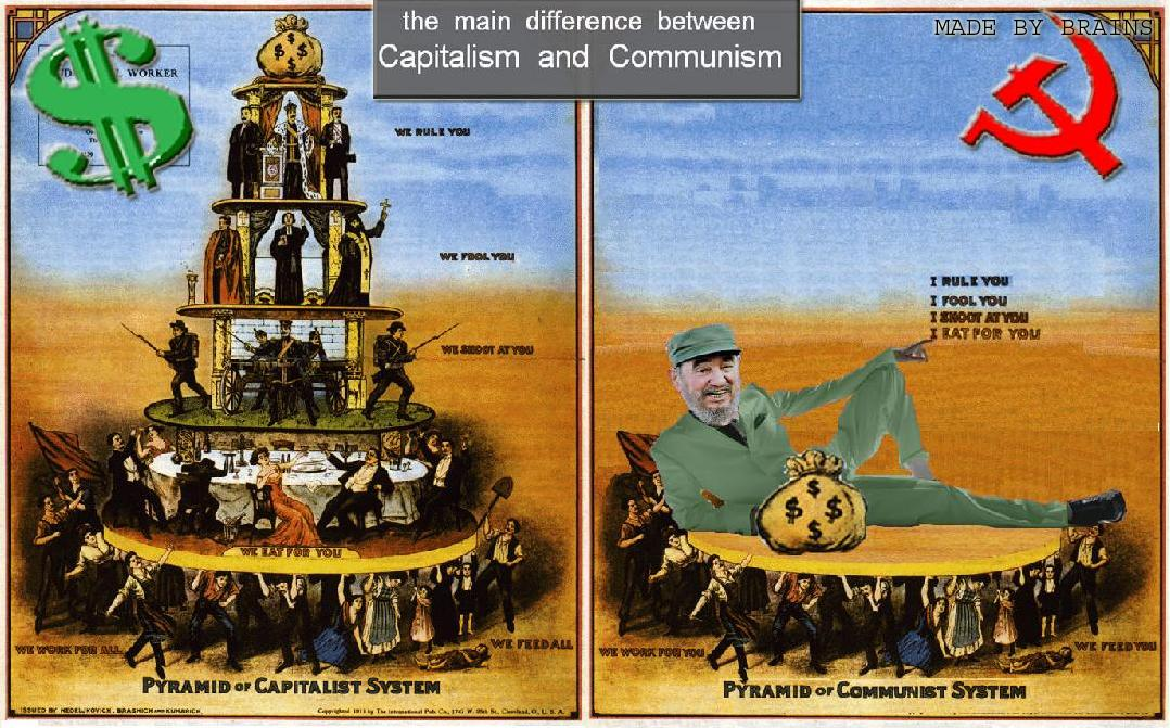 a comparison of the us capitalism and communism two main economic systems that rule the world And communism is in the term of economic systems in communism difference between communism and world sits between communism and capitalism.