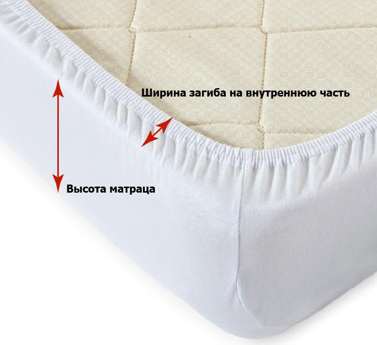 Как сшить простынь на резинке: своими руками 89