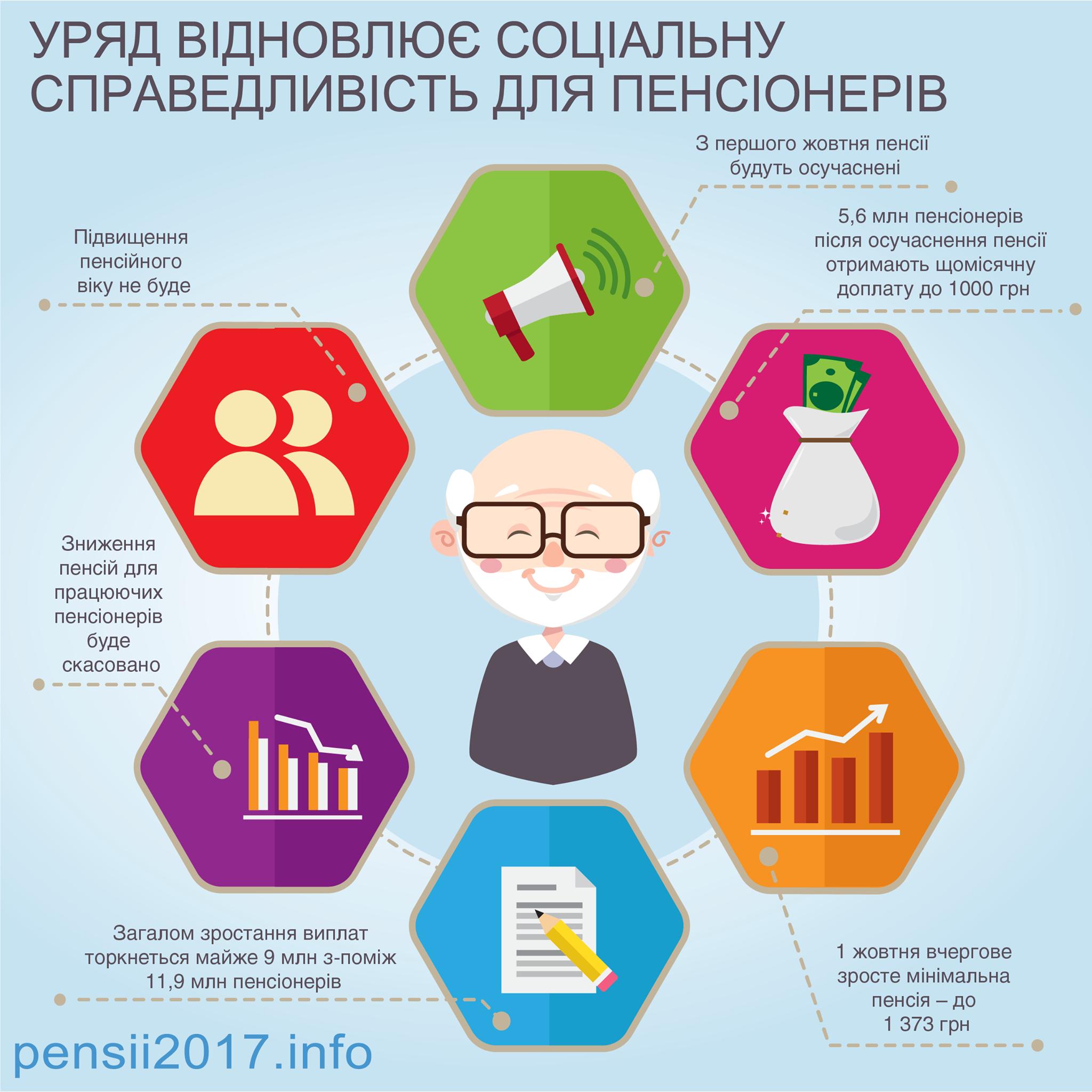 Пенсия для работающего пенсионера шахтера