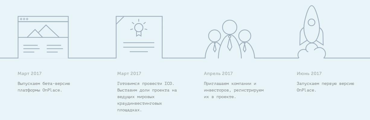 Развитие проекта