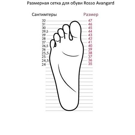 Размерная сетка мужской обуви Rosso Avangard