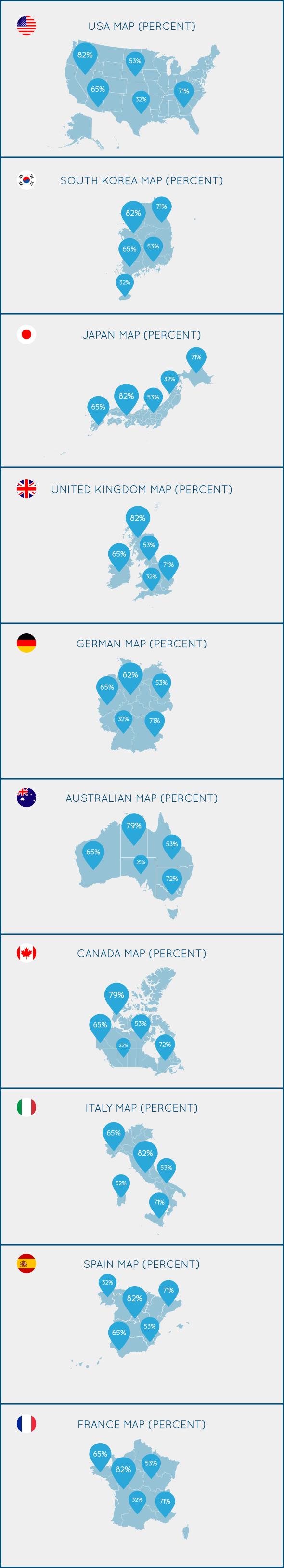 Infographic Bundle