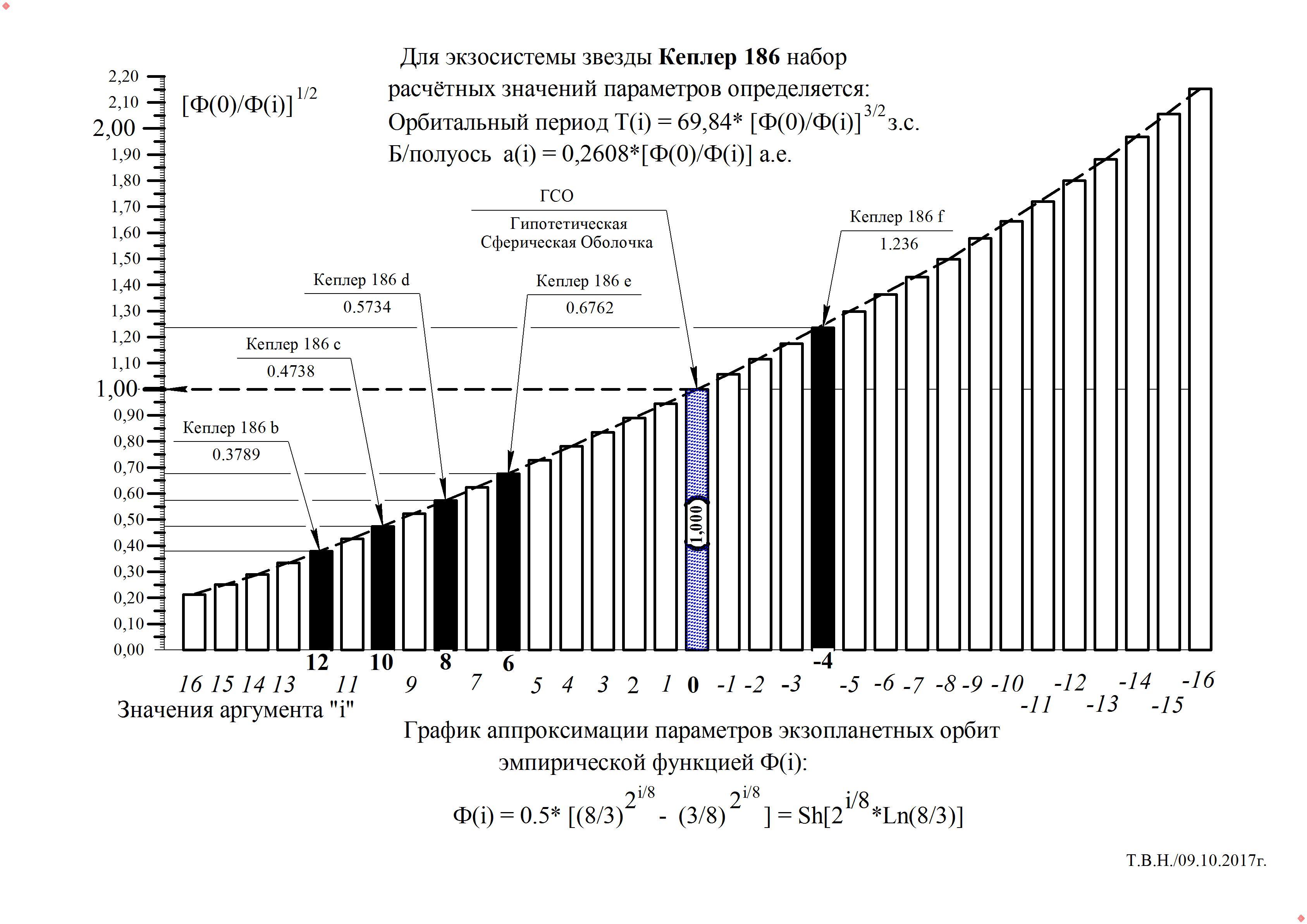 Кеплер 186.jpg