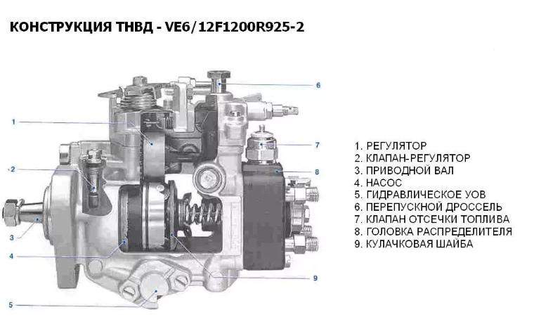 ТНВД конструкция.PNG