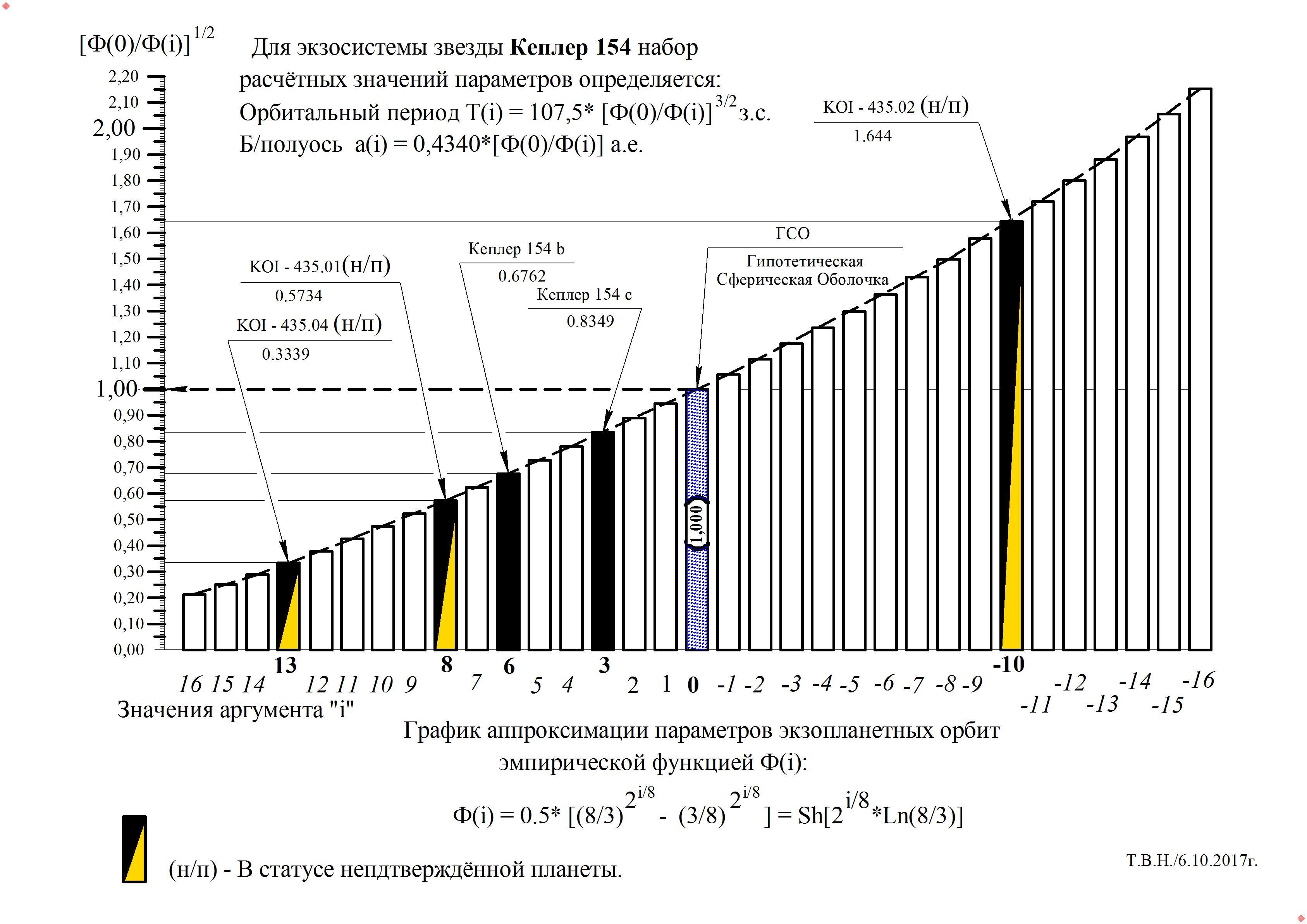 Кеплер 154.jpg