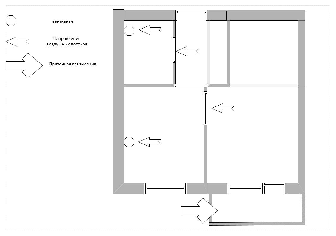 Схема вентиляции.png