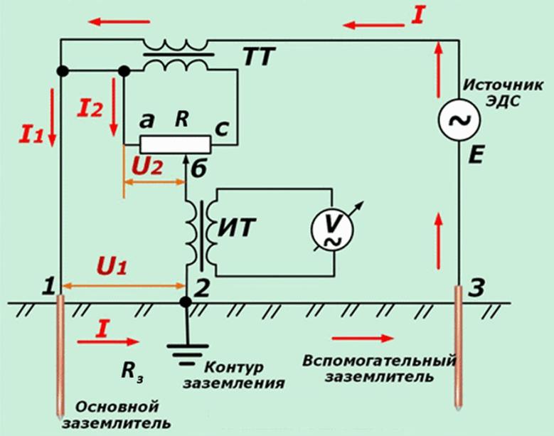 схема измерения ЭДС компенсационный метод