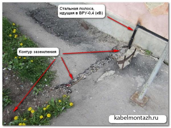 cistema_uravnivaniya_potencialov_система_.jpg