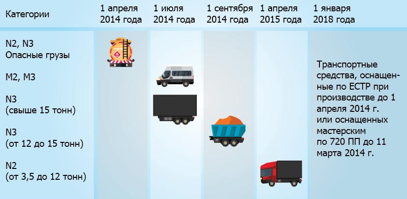 infografika-takhografy.png