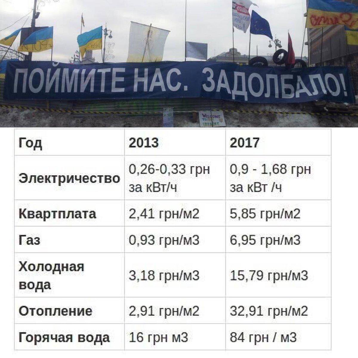 Завтра у Порошенко ожидается 12-14 встреч с лидерами стран-членов Евросоюза, - Елисеев - Цензор.НЕТ 4313