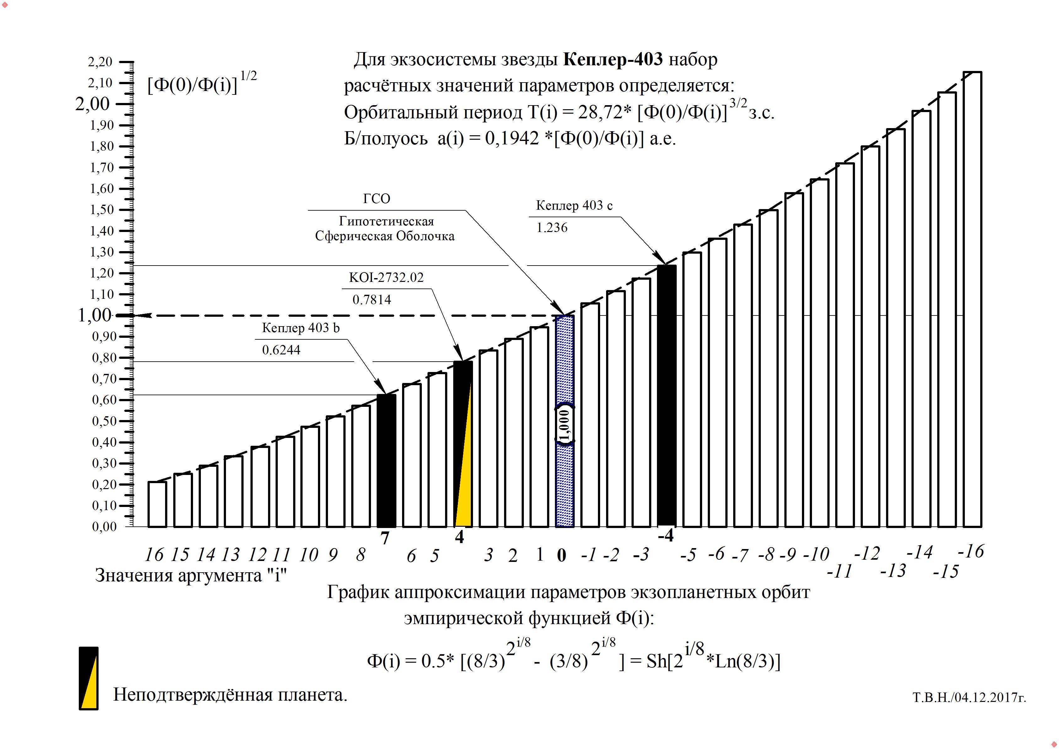 Кеплер-403.jpg