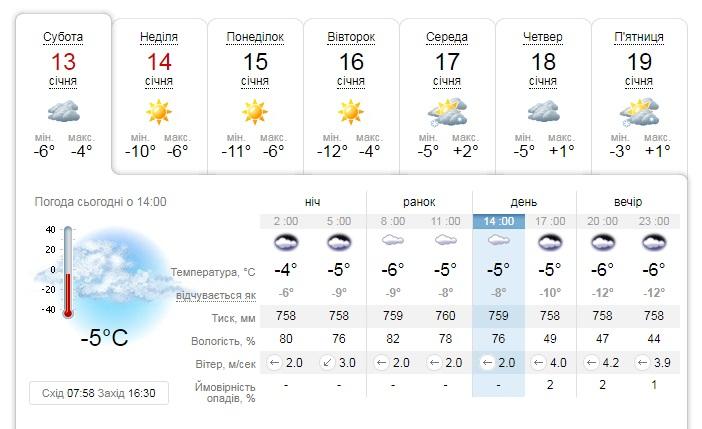 погода в Житомире