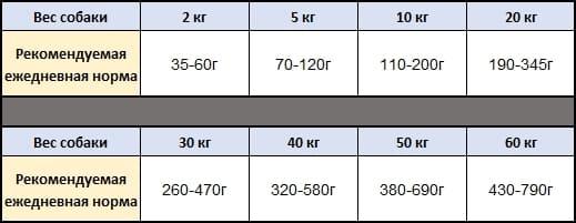 TB Maintenance Medium norma