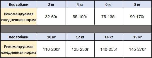 TB Maintenance Mini norma