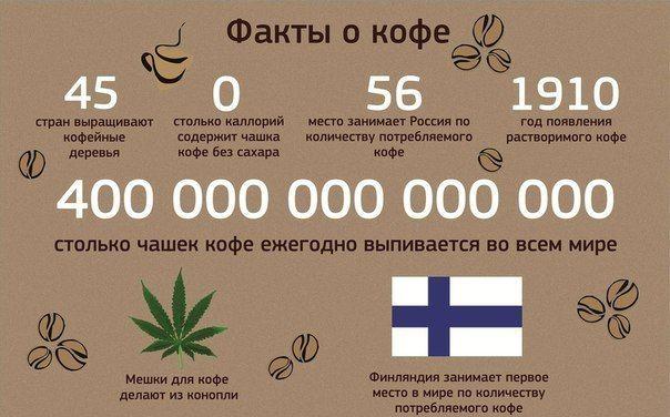 факты о кофе.jpg