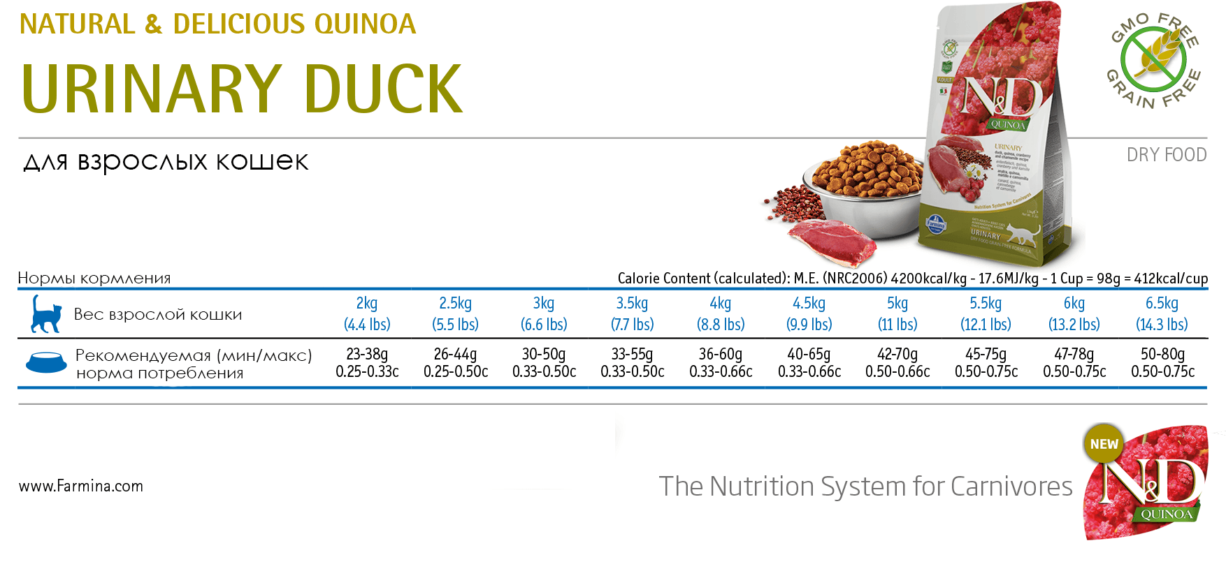 Grain Free Urinary Duck Adult