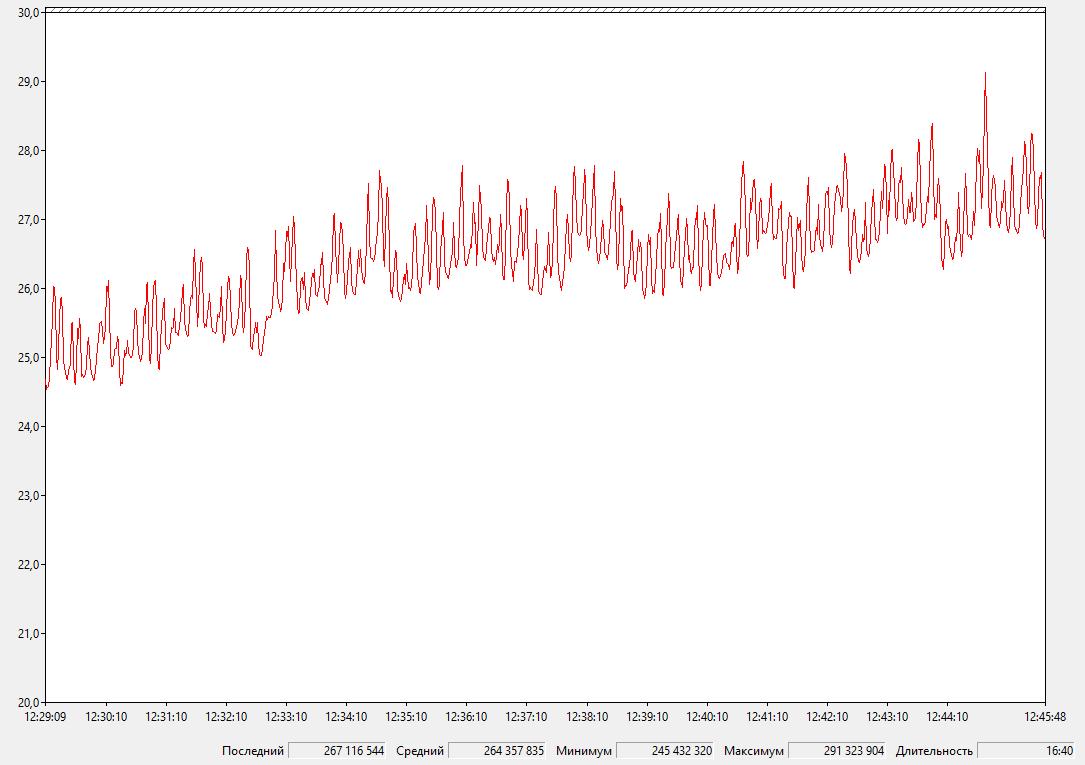 graph_start.png