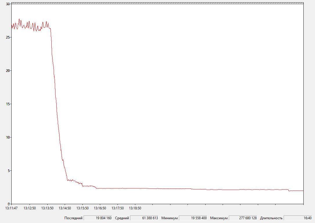 graph_stop.png