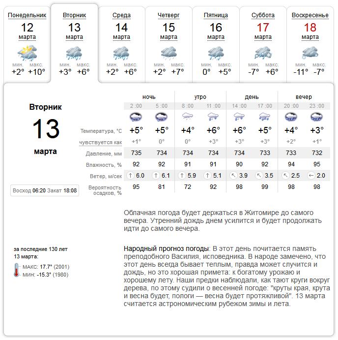 Прогноз погоды - в Житомире дожди и снег Но это неточно