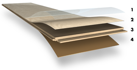 What-is-Laminate_M.png