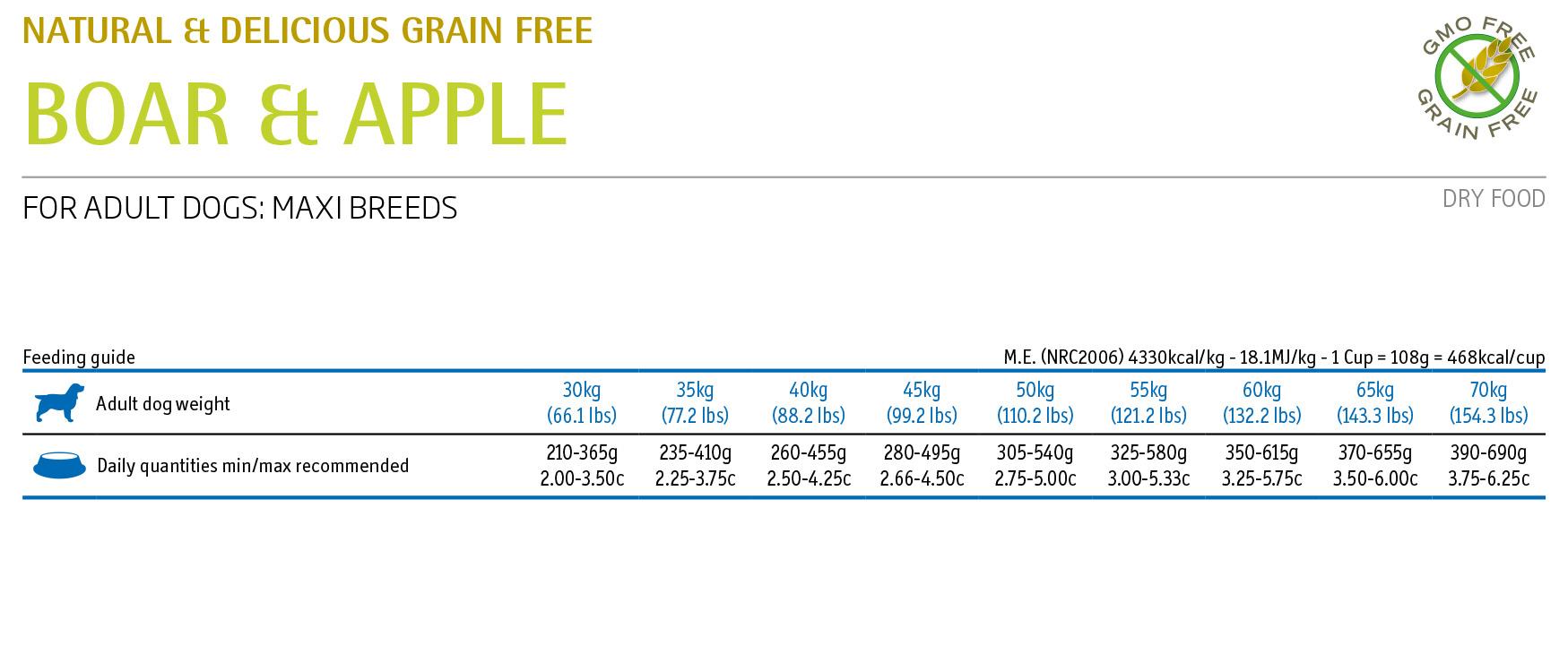 Farmina N&D Grain Free Boar & Apple Adult MAXI