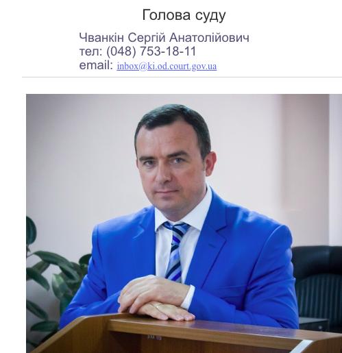 Чванкін Сергій Анатолійович