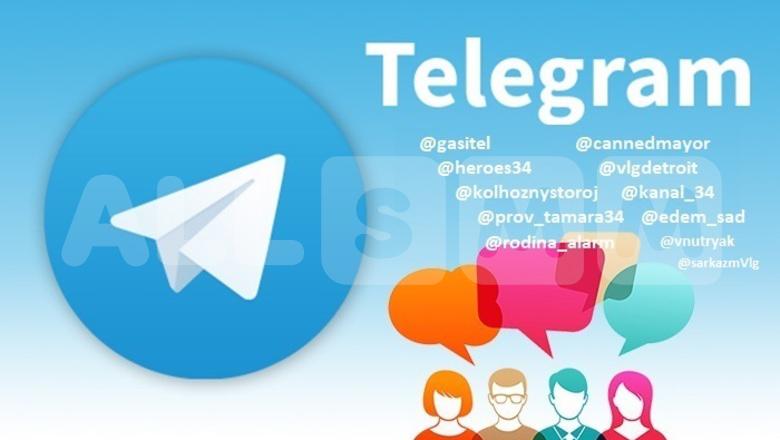 Посты в Telegram: 6 особенностей контента Telegram.