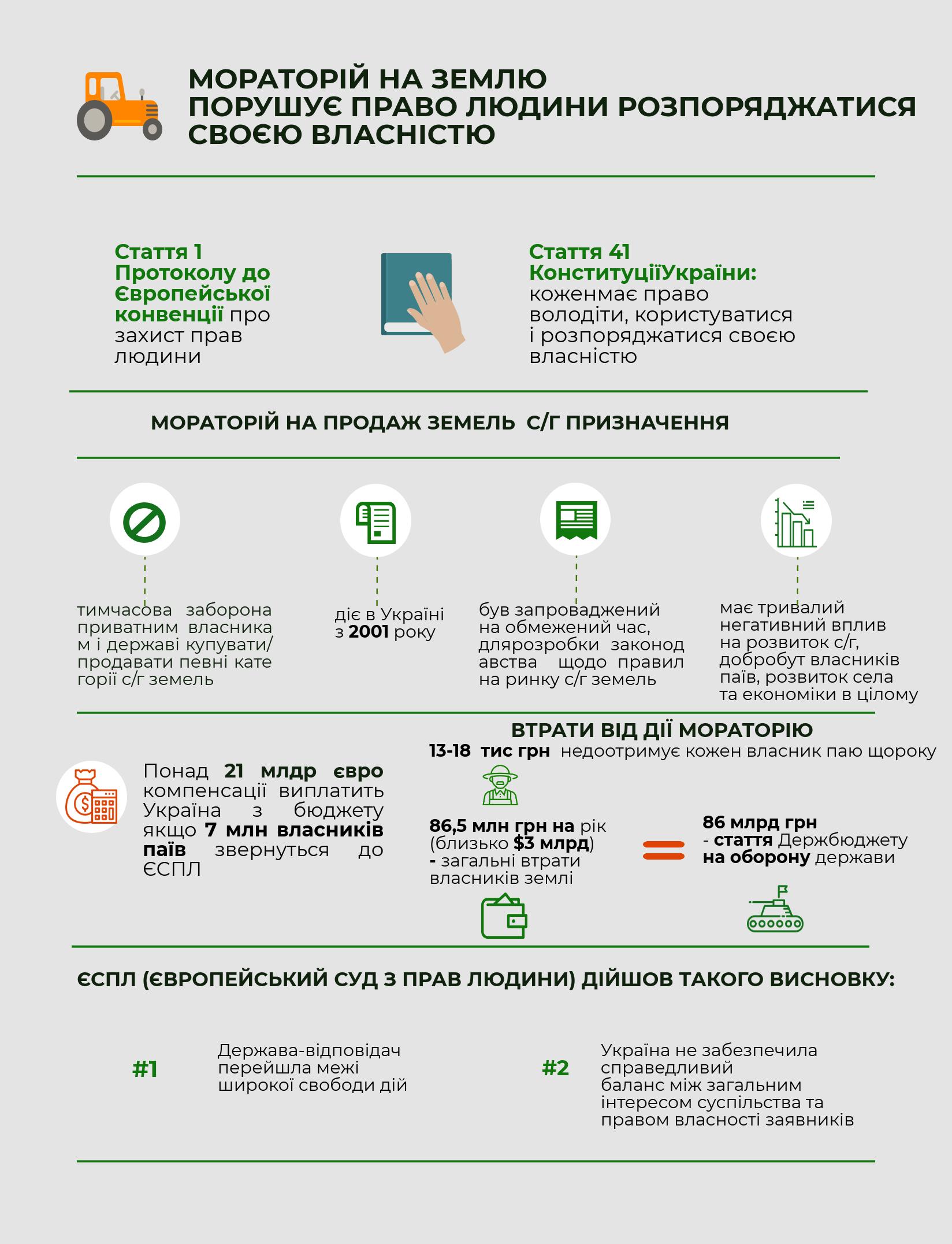 Zemlya_Moratoriy_Infografika_ZMI.jpg