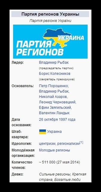 """""""Медведчук! Ми не забули"""", - під офісом кума Путіна мітингували активісти - Цензор.НЕТ 9208"""